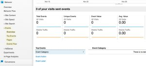 How to track form submission conversion with Google Analytics event tracking