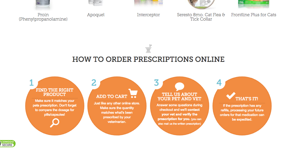PetCareRx conveniently defines how a customer can purchase an item
