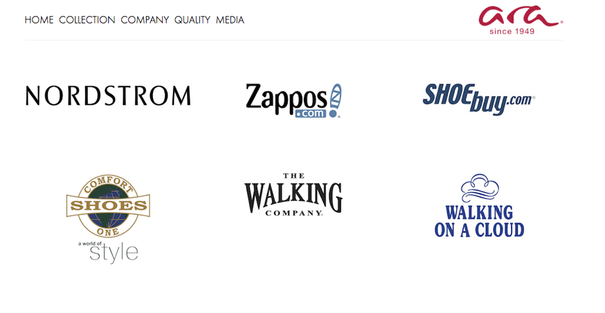Visitors have to assume that the shoe company wants them to click on the icons